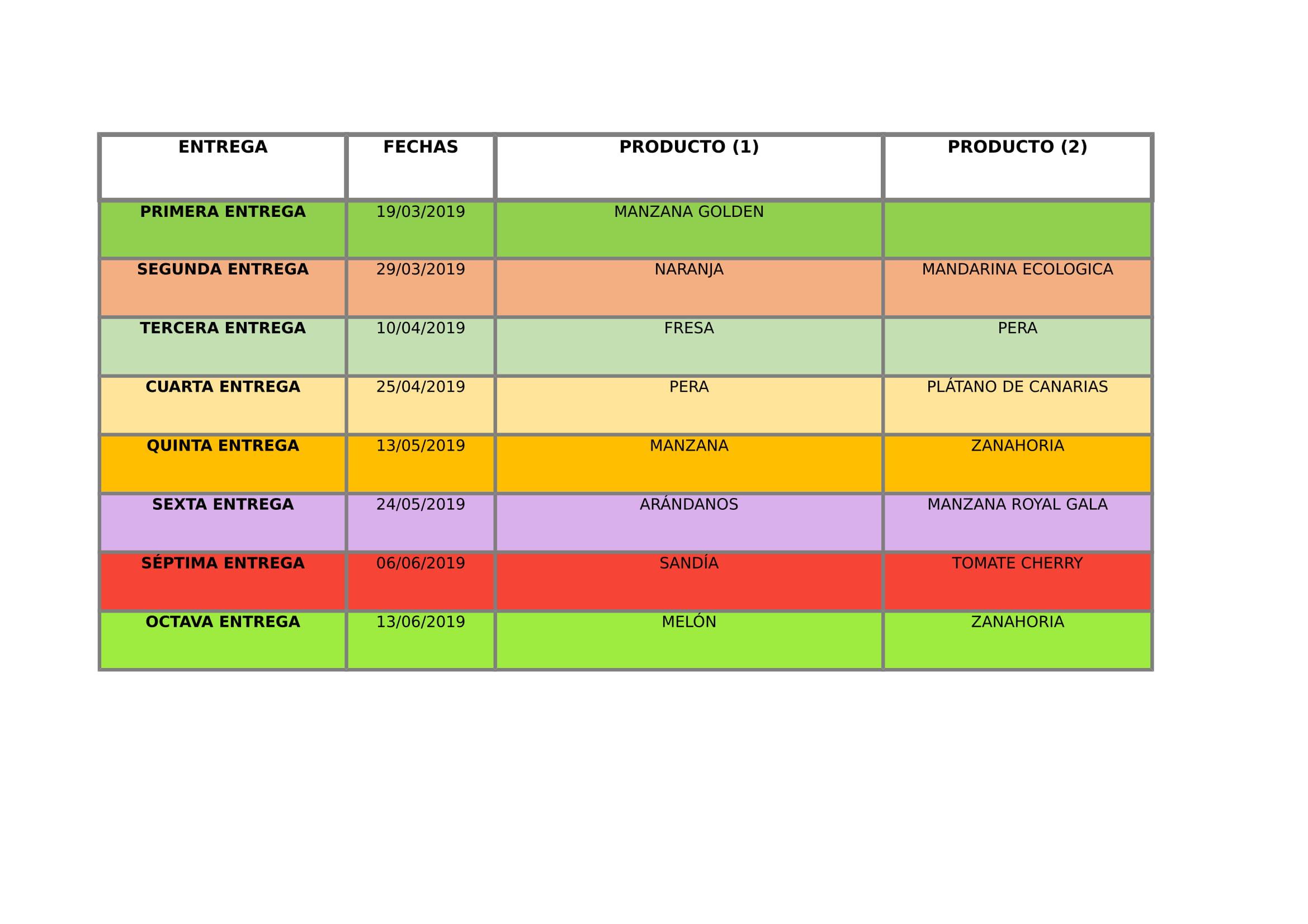 Actividadesfamiliaaboutcom Calendario 2020.Calendario Hortalizas